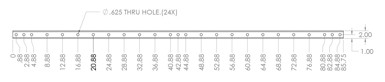 RB-86