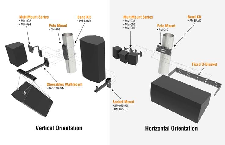 Audio Mounts Indoor - Indoor Pole Mount Configurations